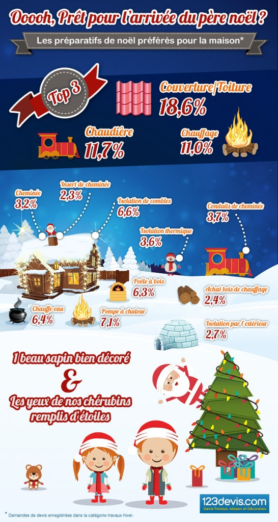 Infographie-Noel-Fr-Version2